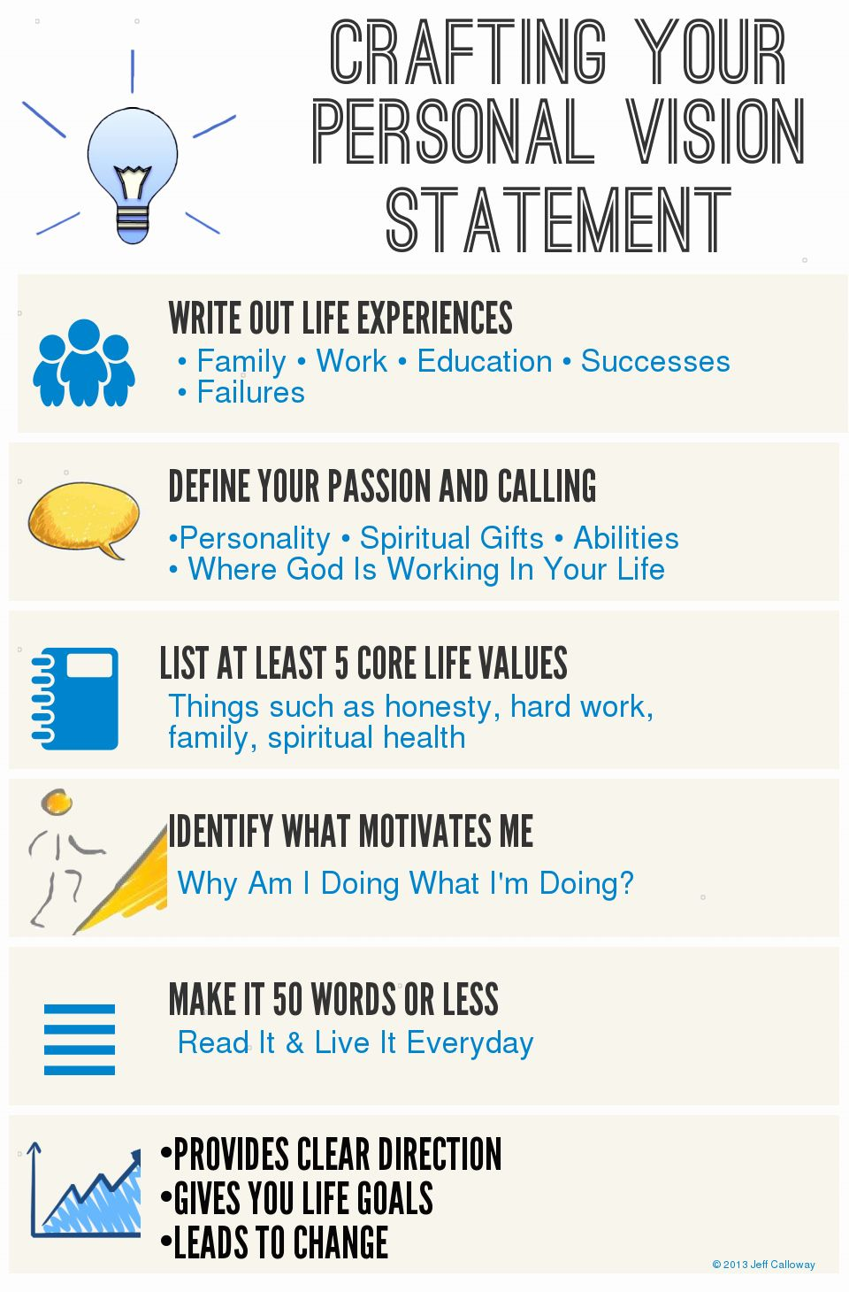 Personal Professional Vision Statement Examples Best Of ...