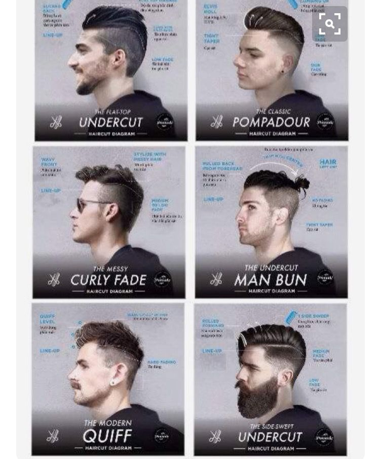 Haircut Diagram Undercut The Best Haircut Of 2018