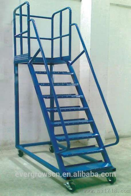 Best Bildresultat För Stairs On Wheels Stairs On Wheels 400 x 300