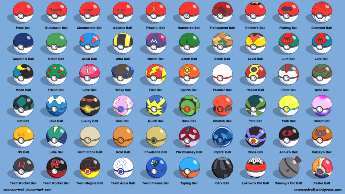 Pokeballs And Their Names