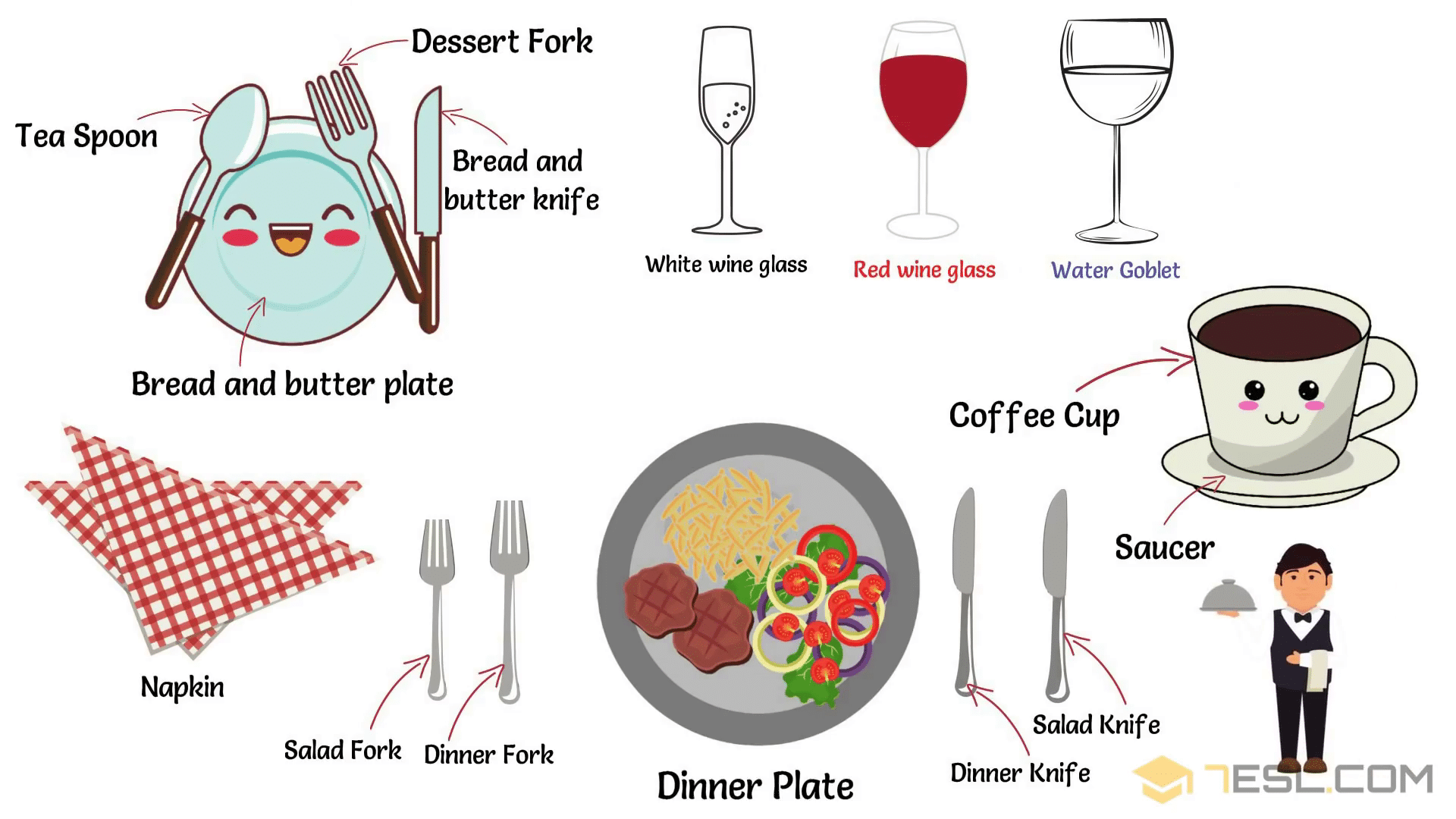 Formal Table Setting Useful Tableware With Pictures