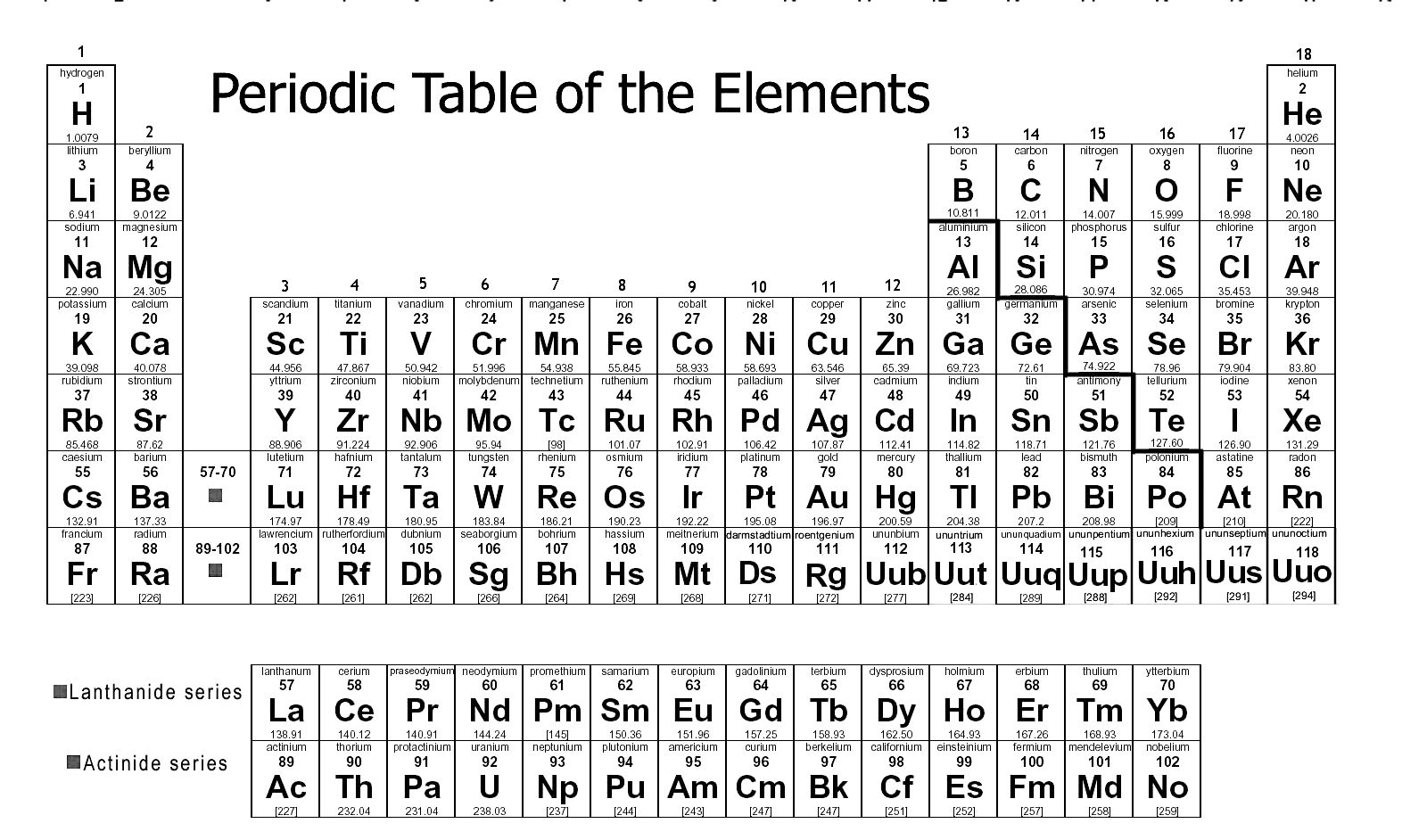 Periodic table with charges listed elaboration the octet rule periodic table with charges listed elaboration the octet rule jake will loveings to sharewisdom jokes pinterest octet rule and tattoo biocorpaavc