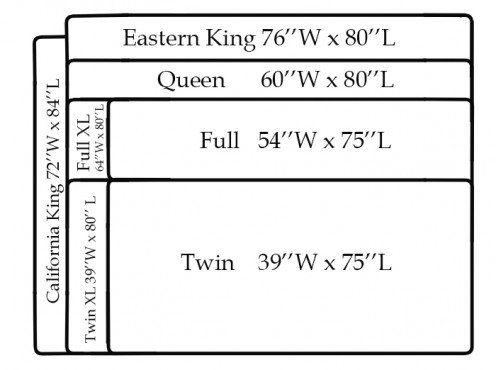 Best King Vs California King Mattress Size California King 400 x 300