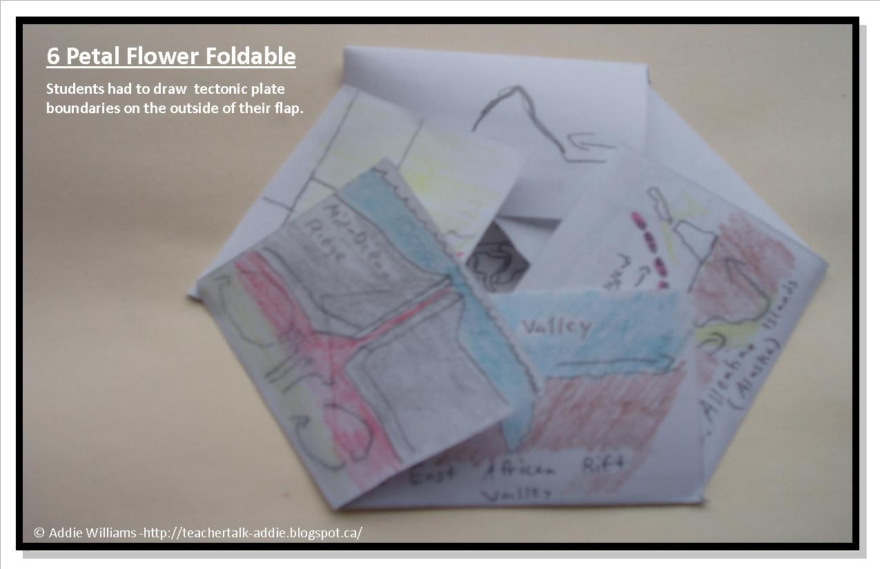 Here S A Post With A Number Of Foldable Ideas For Plate Tectonics And Earthquakes