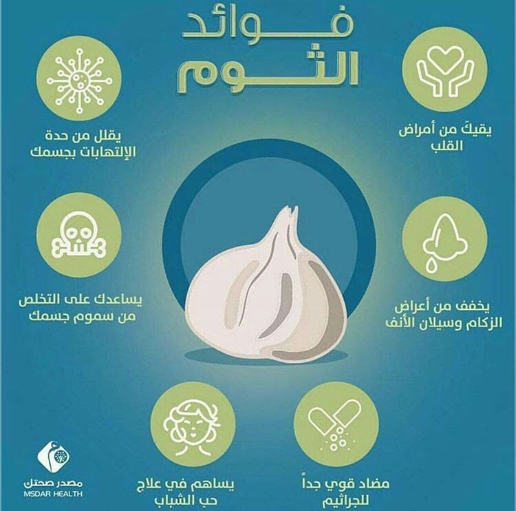 Pin By Mazen El Labban On غذائي طبيعي Positive Notes Sore Throat Remedies Health
