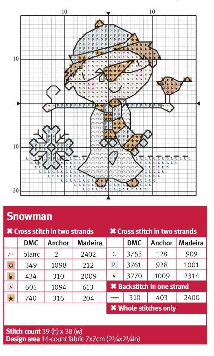 CrossStitch #chart #snowman #christmas #FestivalCostume #card ...