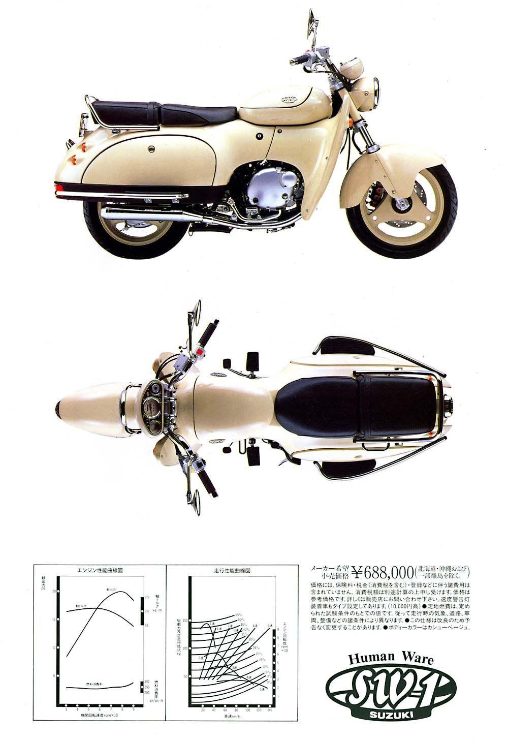 Suzuki Sw 1 Sales Brochure Scans Suzuki Suzuki Motorcycle Motor Scooters