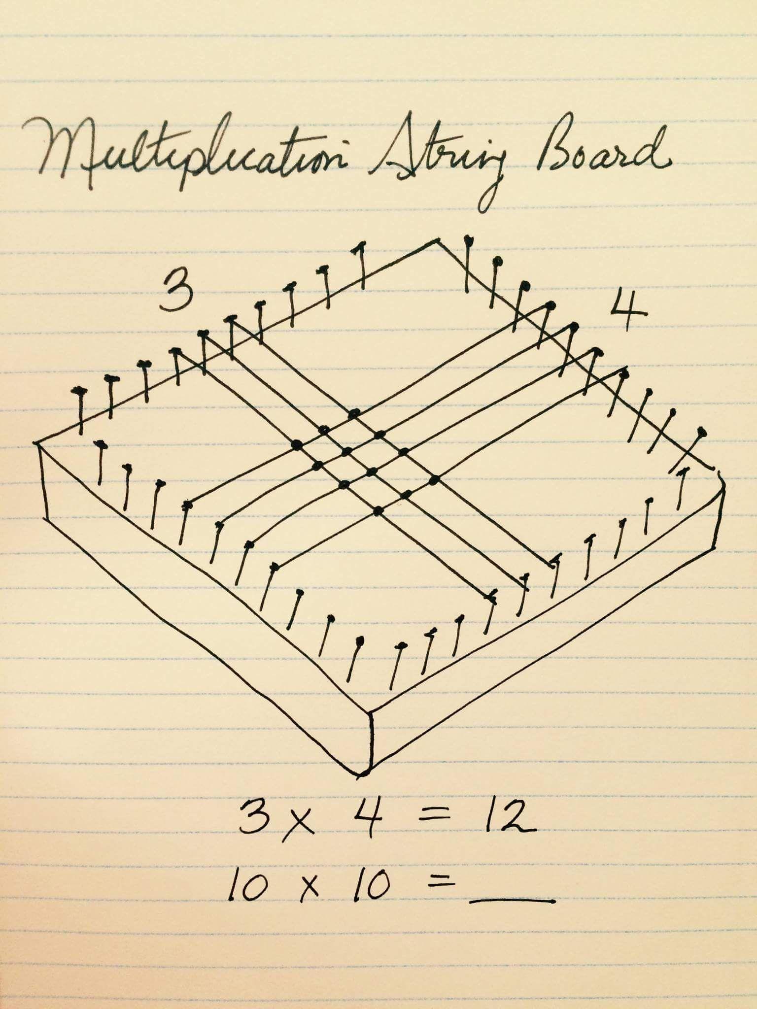 Pin By Carroll Jo On Montessori
