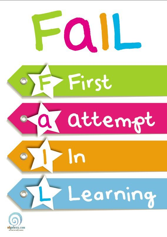 First Attempt in Learning - FAIL - Classroom Poster | High ...