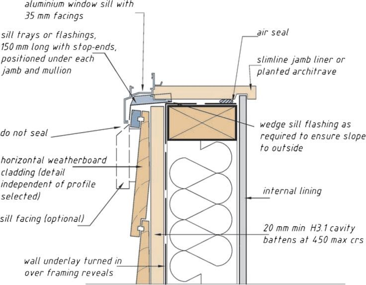 Weatherboard Detail Google Search D E T A I L Frames On Wall Cladding Woodworking Plans