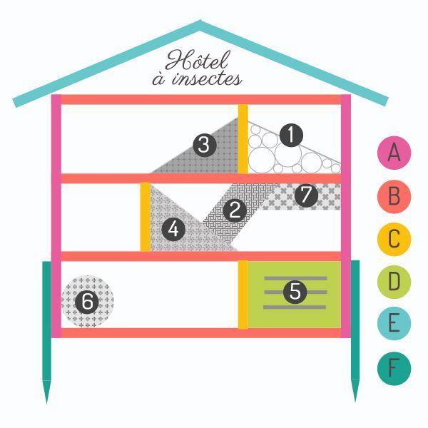 faire un h tel insectes avec les enfants c 39 est facile. Black Bedroom Furniture Sets. Home Design Ideas