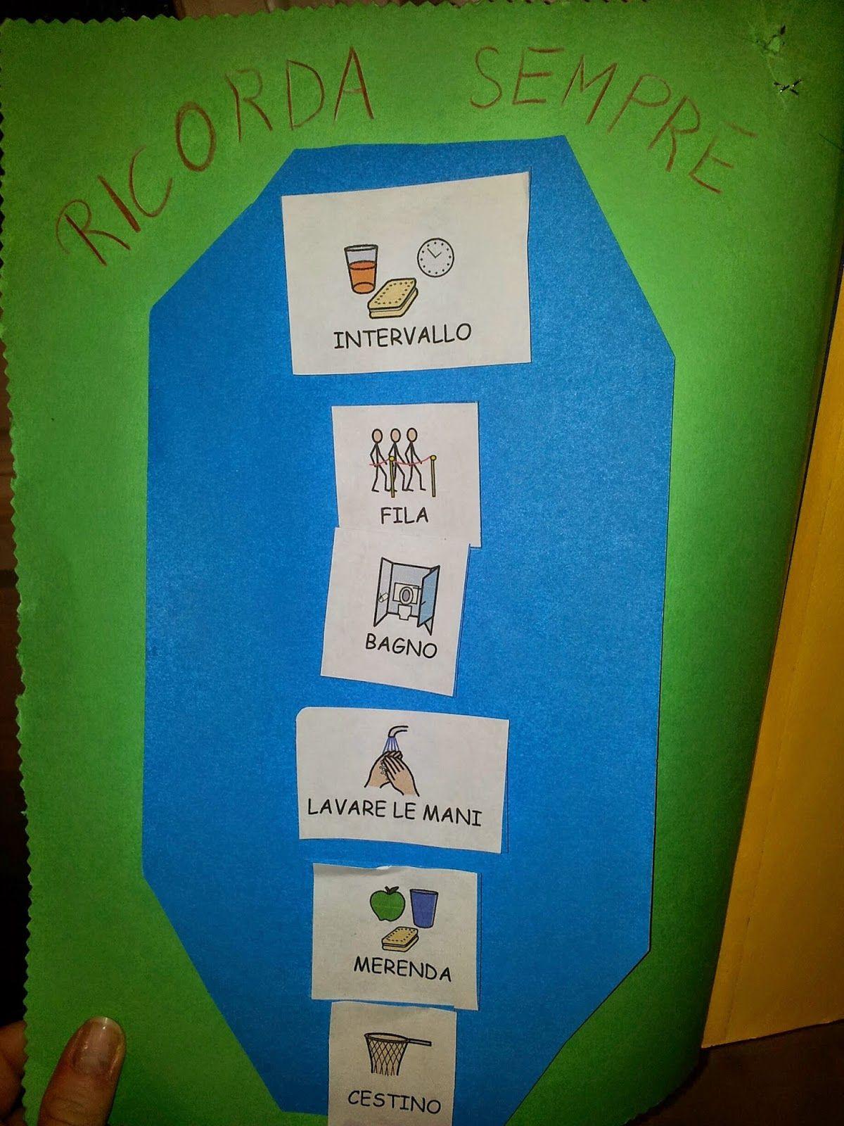 Teacher maia il blog della maestra maia attivit for Materiale per sessioni aba