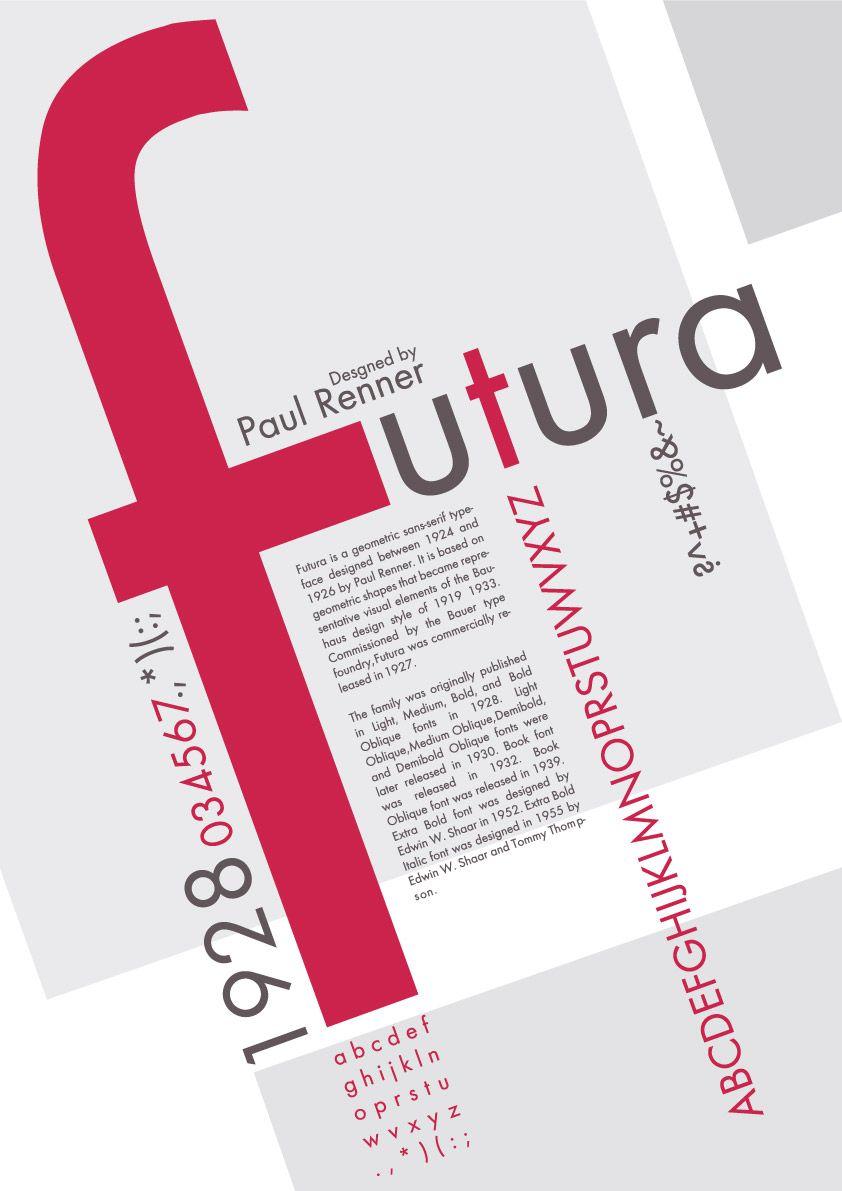Paul Renner - Creator of Futura - 1928 FONTS   espécimen