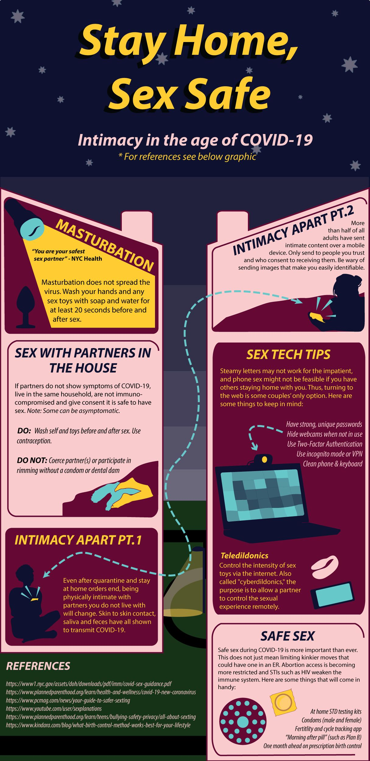 Pin On Latest Infographics
