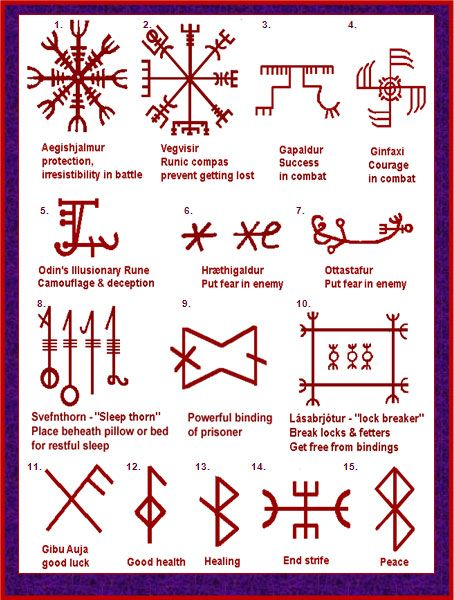 Magick Tables Runes Of Magick The Galaxy Express 2013 Book Of