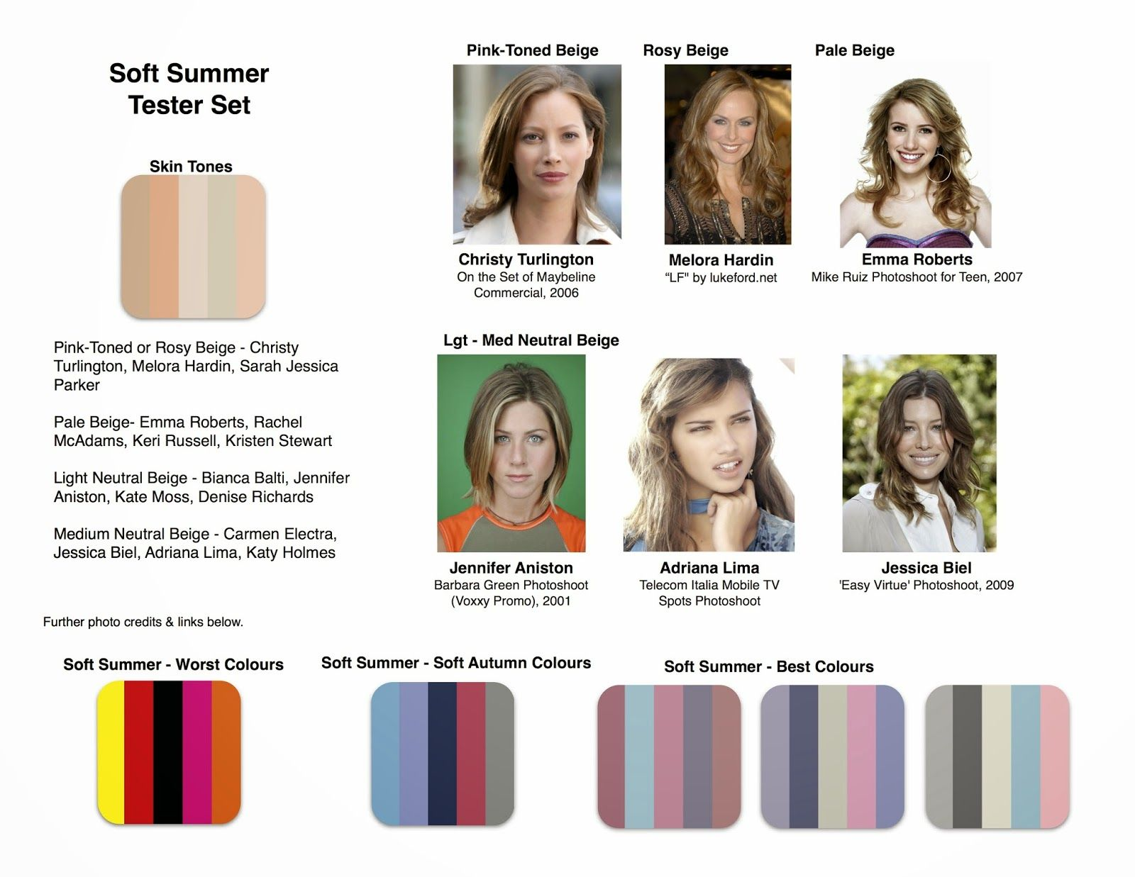 Words on Home: Light Summer & Soft Summer Colours | Fashion ...