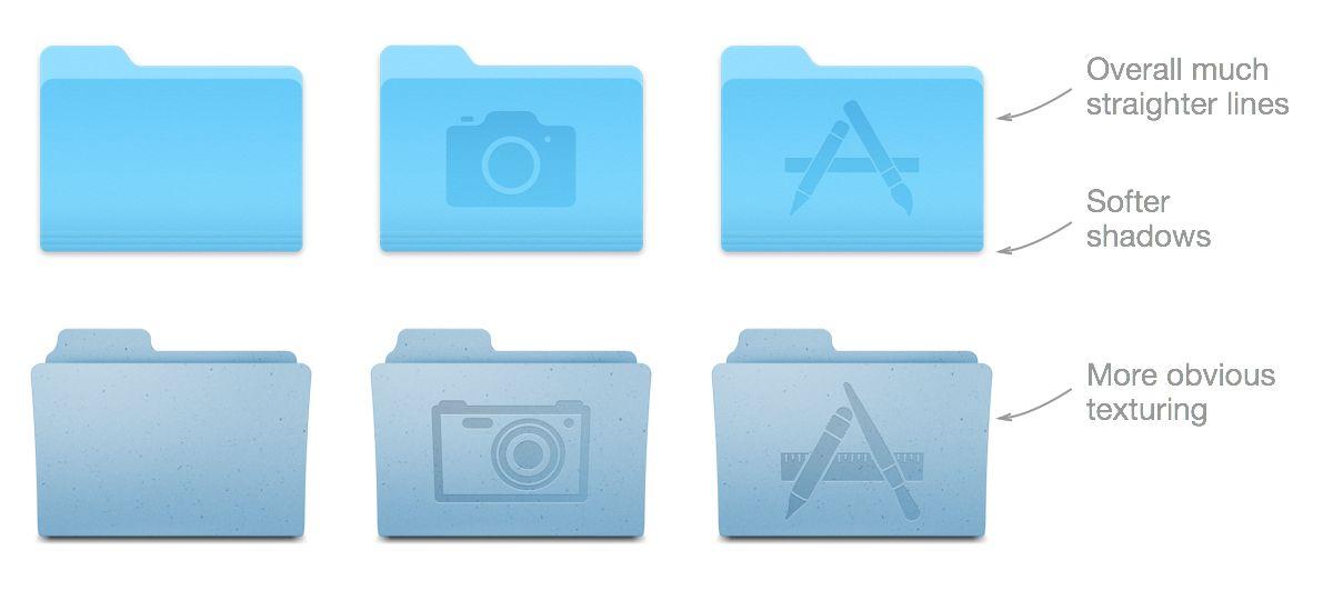 new image from folder mac os x