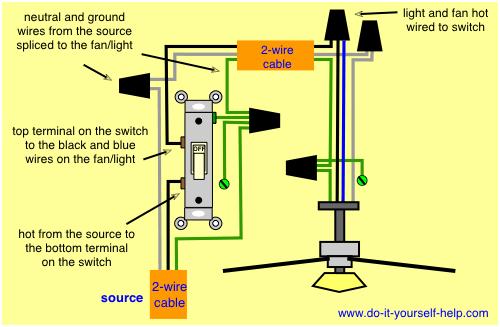 Wiring diagram switch for fan electrical info pinterest wiring diagram switch for fan sciox Gallery
