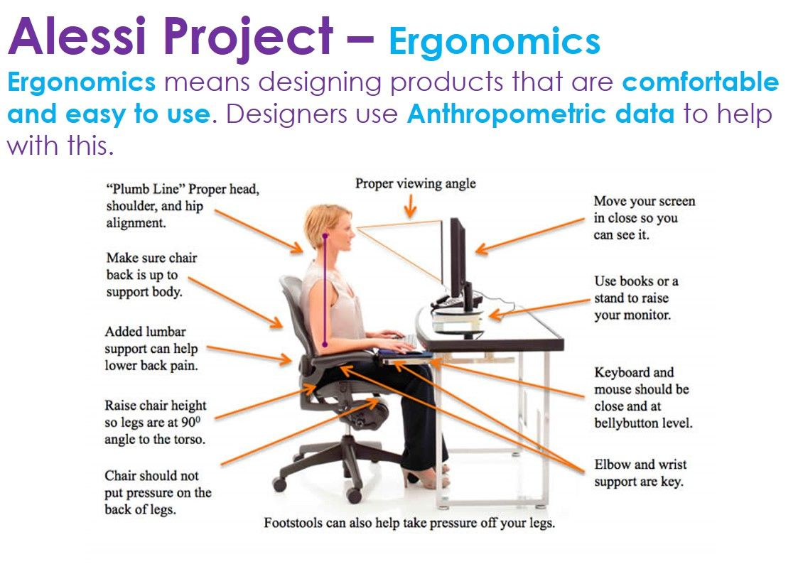 Ergonomics Ergonomics, Best ergonomic chair