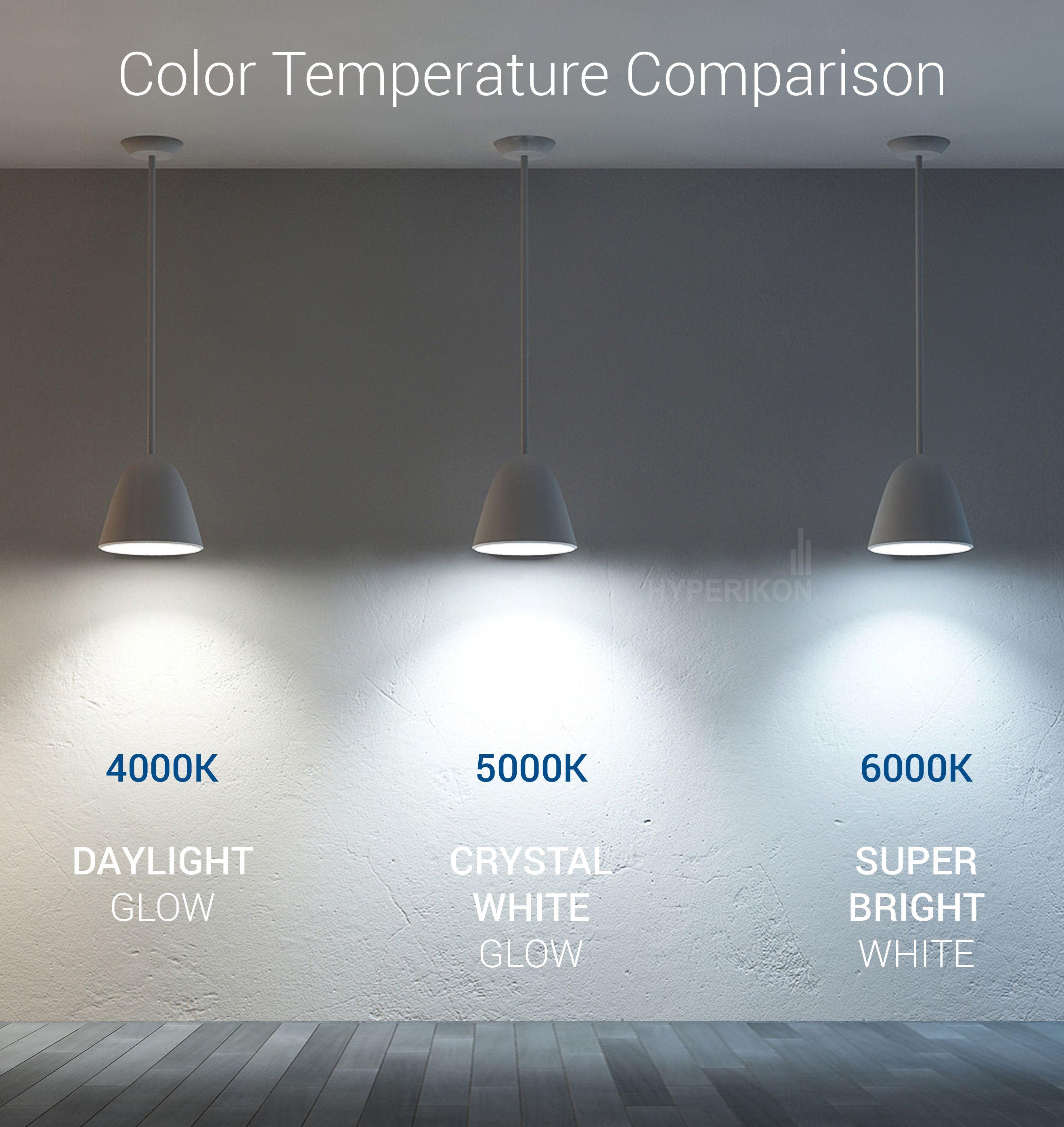 Led Color Temperature In 2020 Bar Lighting Design Lighting Design Interior Ceiling Light Design