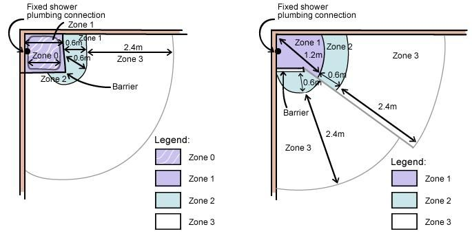 Ip Rating For Bathroom Lights Position Of Electrical Fittings Shower Kitchen Images Powerpoint Power