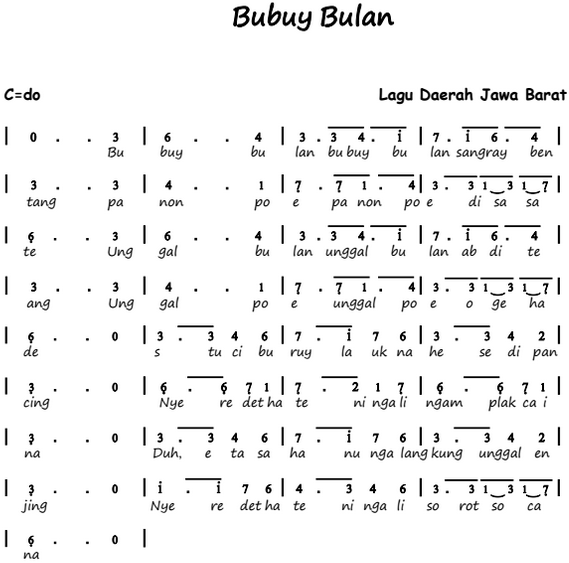 Not Angka Lagu Bubuy Bulan Jawa Barat Dan Not Pianika Bubuy Bulan Jawa Barat Pianika Lagu Belajar