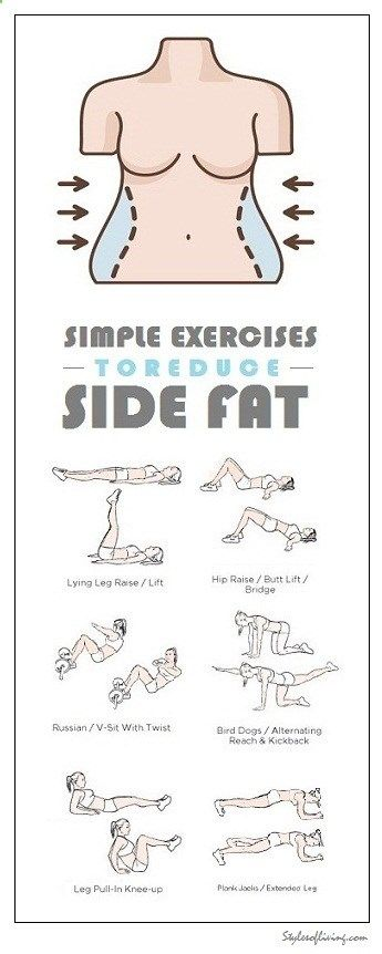 8 Effective Exercises To Reduce Side Fat of Waist My foolproof system and 100% no-nonsense guarantee have convinced thousands to remodel their bodies, lives, and relationships. Here are just a few raving reviews from lifelong fans of The 2 Week Diet...