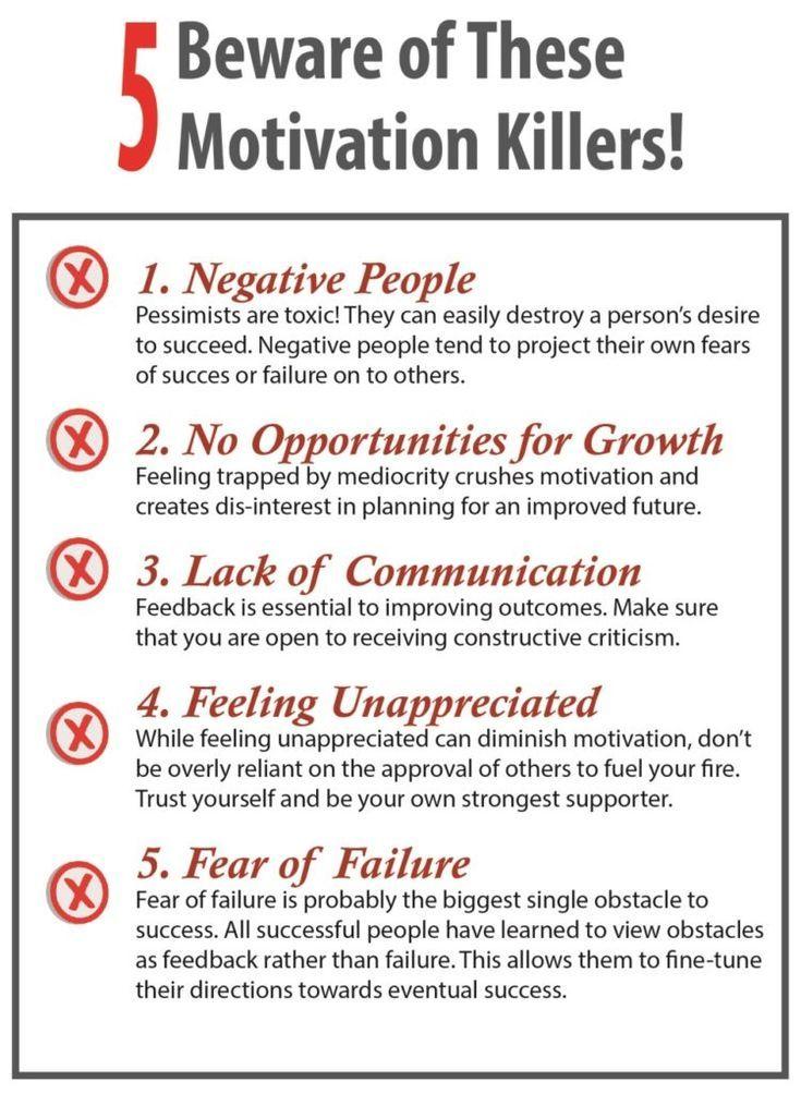 Psychology and motivation