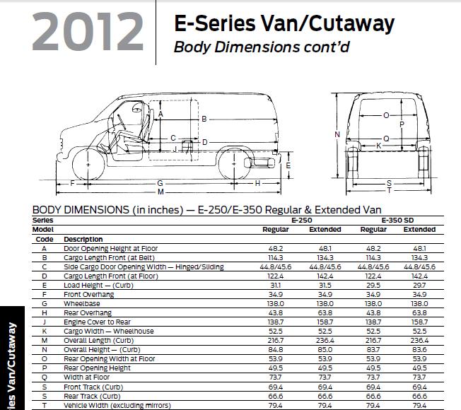 Found On Google From Reddit Com Van Interior Ford Econoline