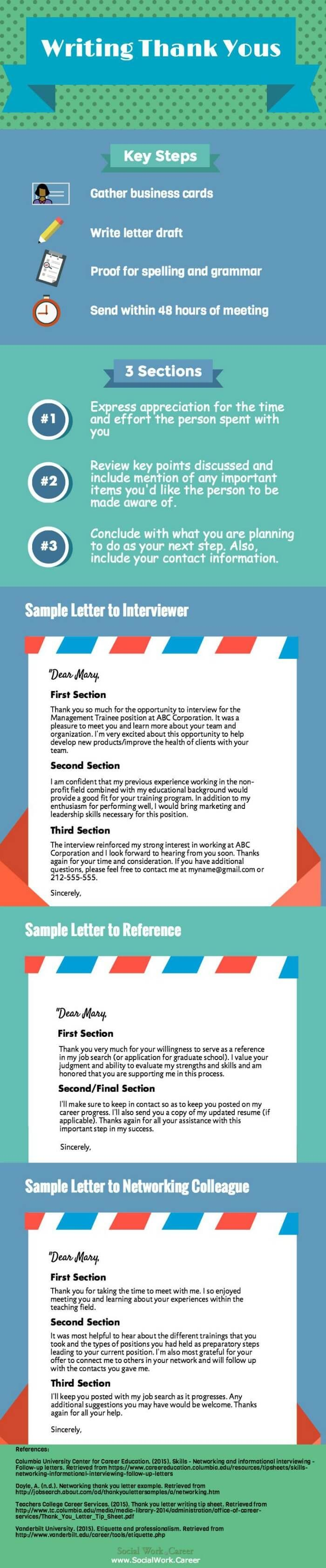 best thank you interview letter ideas pinterest letters how when