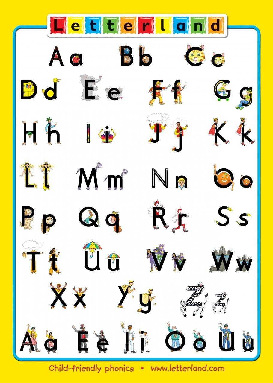 letterland alphabet poster gr 1 pinterest alphabet