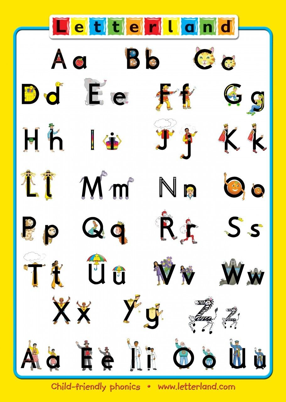 Letterland Alphabet Poster Preschool Reading Phonics Position Words [ 1280 x 911 Pixel ]