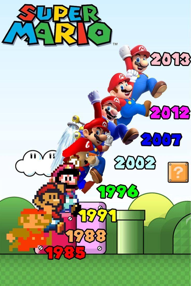 Super Mario Through the Years … | Pinterest