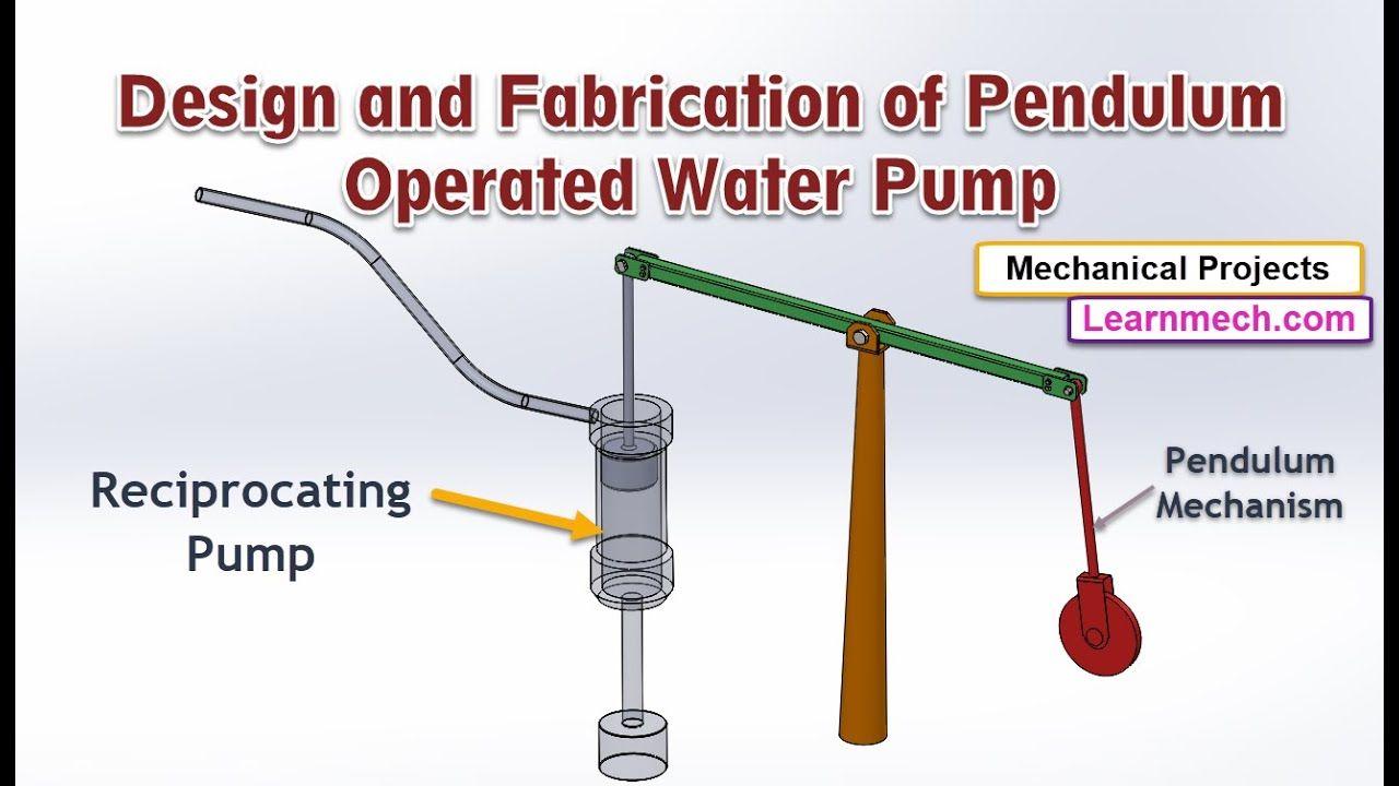 Pendulum Operated Water Pump Mechanical Project