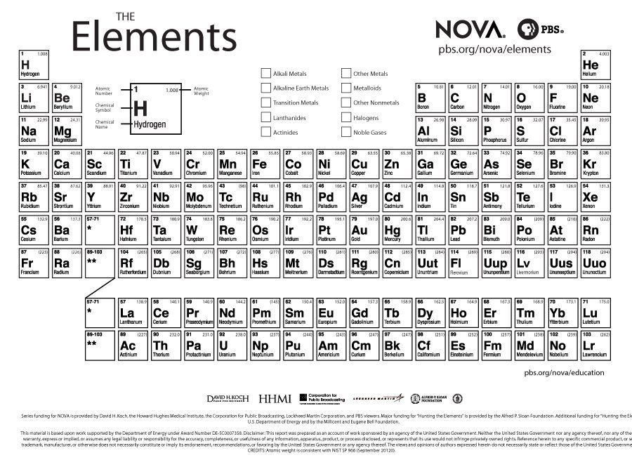 29 Printable Periodic Tables (FREE Download) ᐅ (With