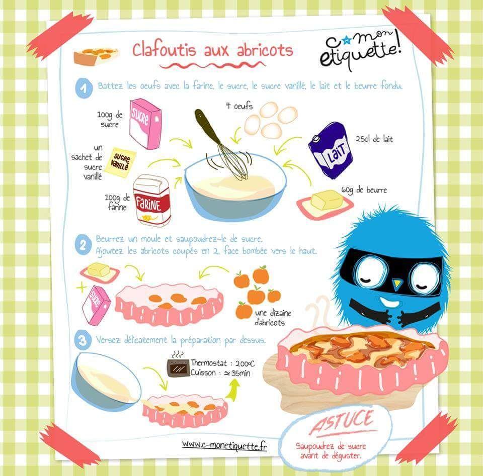 clafoutis aux abricots http annso recettes pour les enfants pinterest abricot. Black Bedroom Furniture Sets. Home Design Ideas