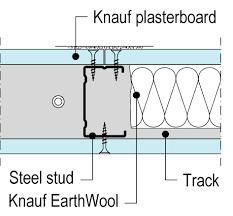 نتيجة بحث الصور عن Knauf Gypsum Board Cleaning Walls Civil Engineering Steel Frame