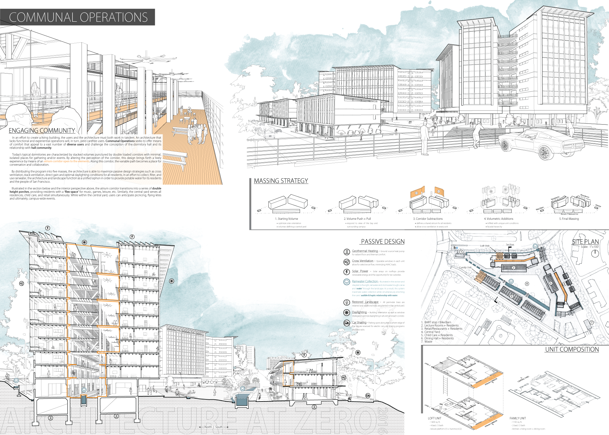 Useful architectural massing study join