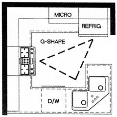 G Shaped Kitchen, Different Sink Placement, Built In Double Oven/conv Micro  In