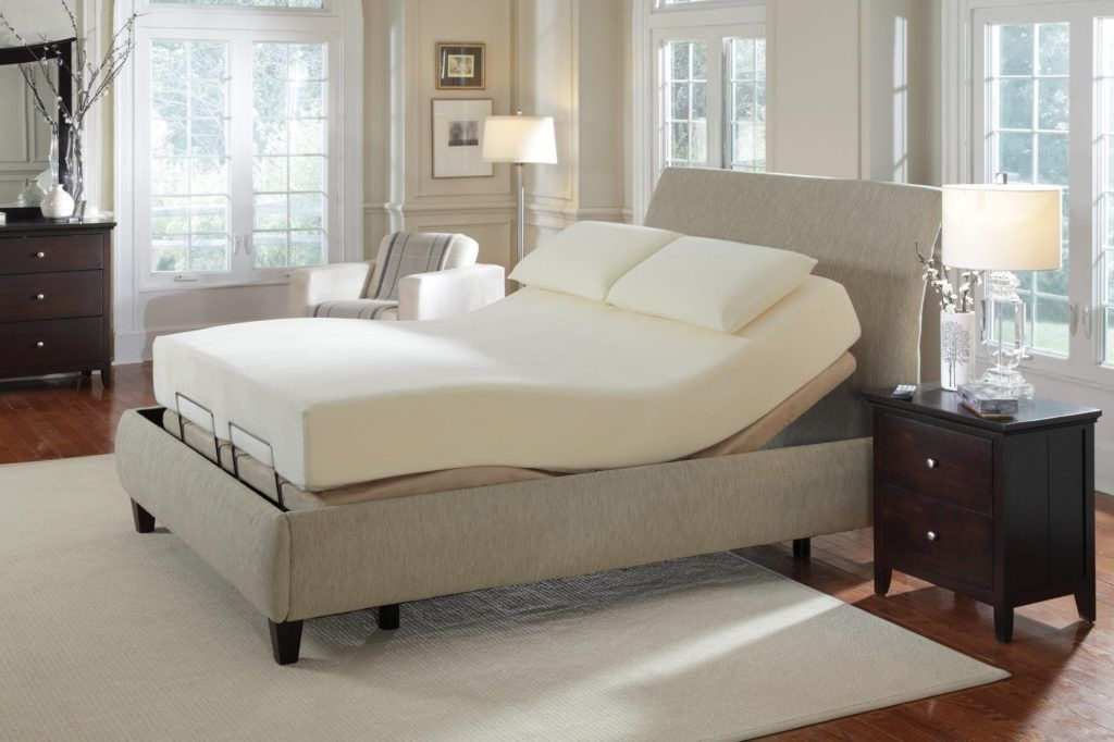 Adjustable Bed Frames For Headboard And Footboard Adjustable Bed