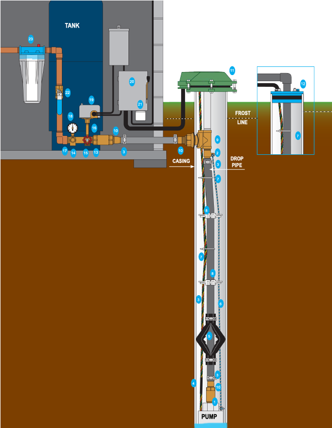 Well Water System Schematic Diagram on
