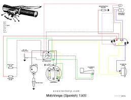 Resultado De Imagen Para Sistema Electrico Vespa 150 Vespa Vespa 150 Vespa Sprint