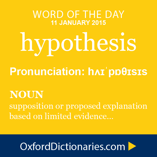 Hypothesis (noun): Supposition Or Proposed Explanation