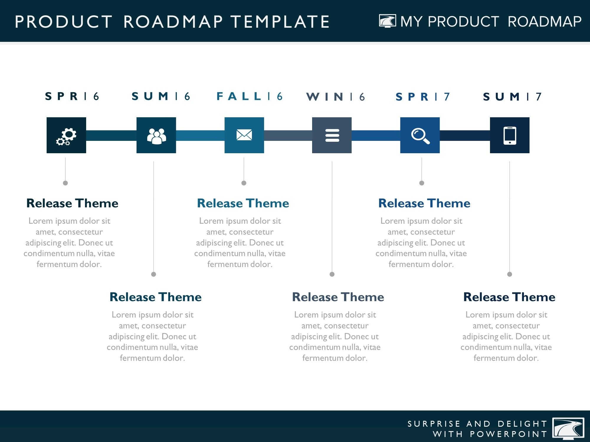 strategic roadmap planning and product portfolio management ppt
