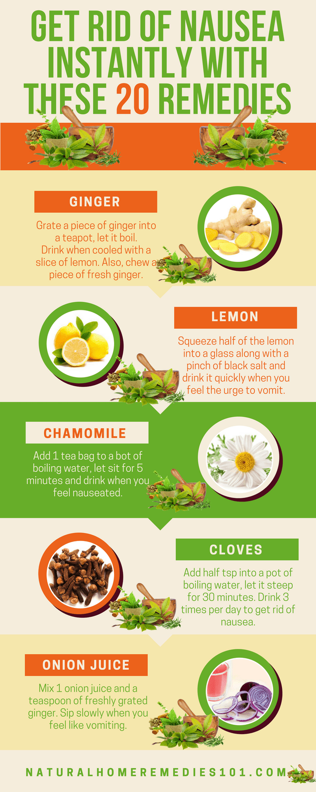 home remedies for nausea and headache during pregnancy
