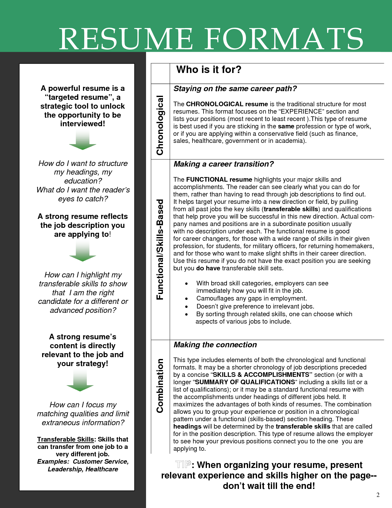 Skills Based Resume Template Skill Based Resume Examples  Resume Formats Who Is It For