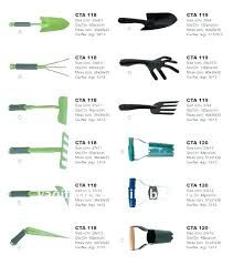 Image Result For Gardening Tools And Their Uses With Pictures Pdf