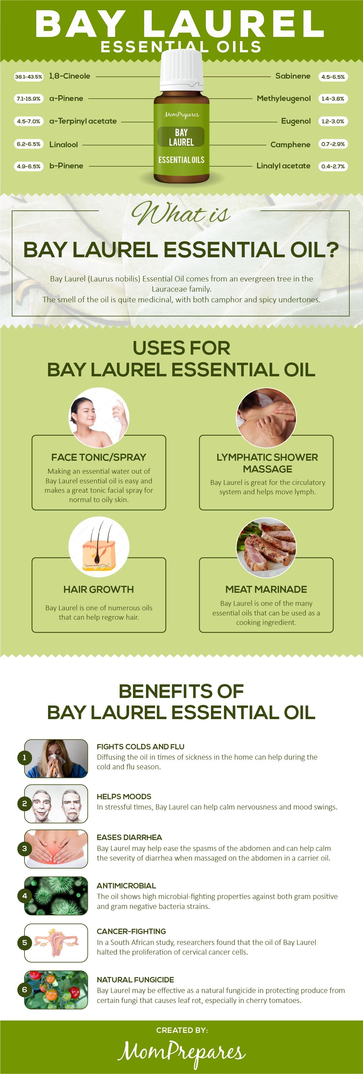 Bay essential oil laurel the complete uses and