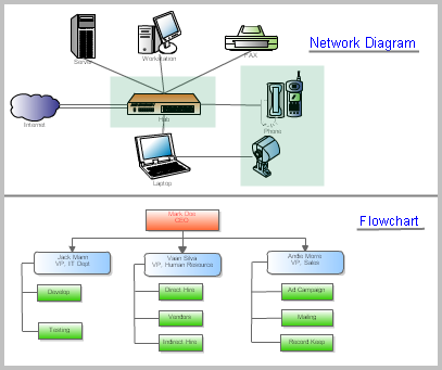 PLN Draw Anywhere - easy online diagramming, flow chart | NPP The ...