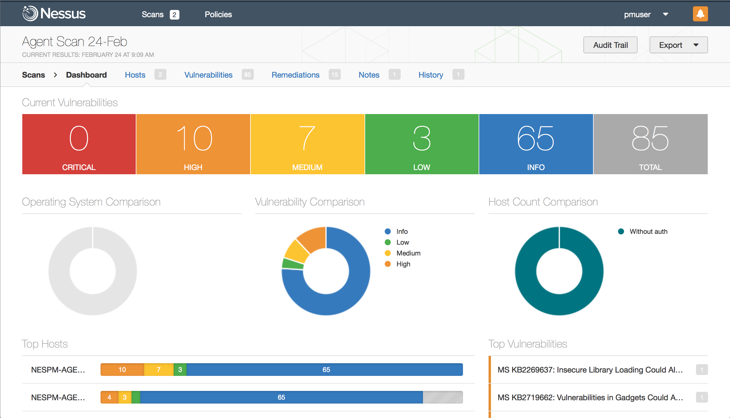 Building Management Systems Dashboard Google Search